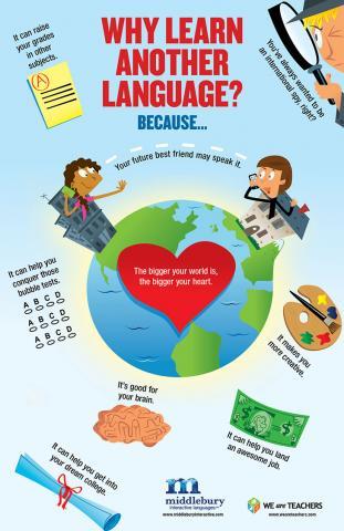Курс по английски, немски, френски, италиански, испански